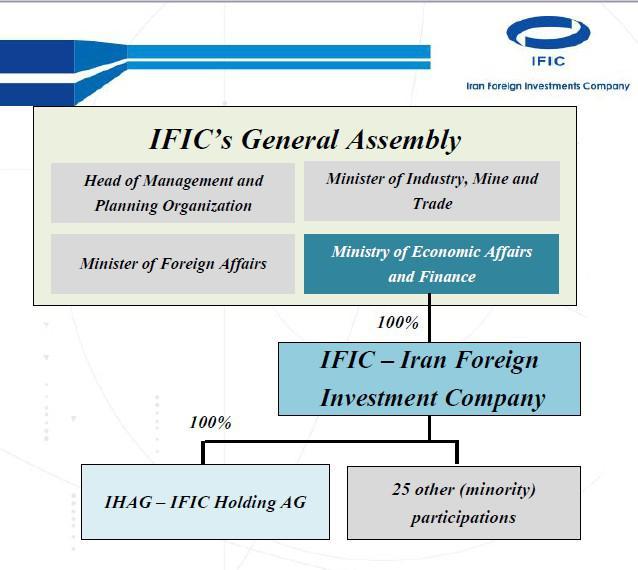 ifmat - IFICs General Assembly