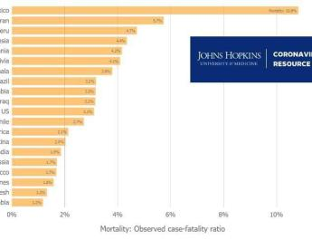 ifmat - Iran has the second highest Coronavirus mortality rate