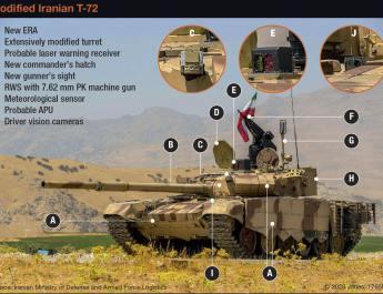 ifmat - Iran unveils T-72 upgrade