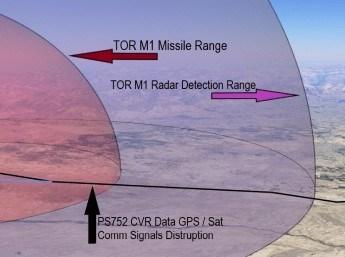 ifmat - IRGC jammed GPS during attack on Ukrainian Flight 752
