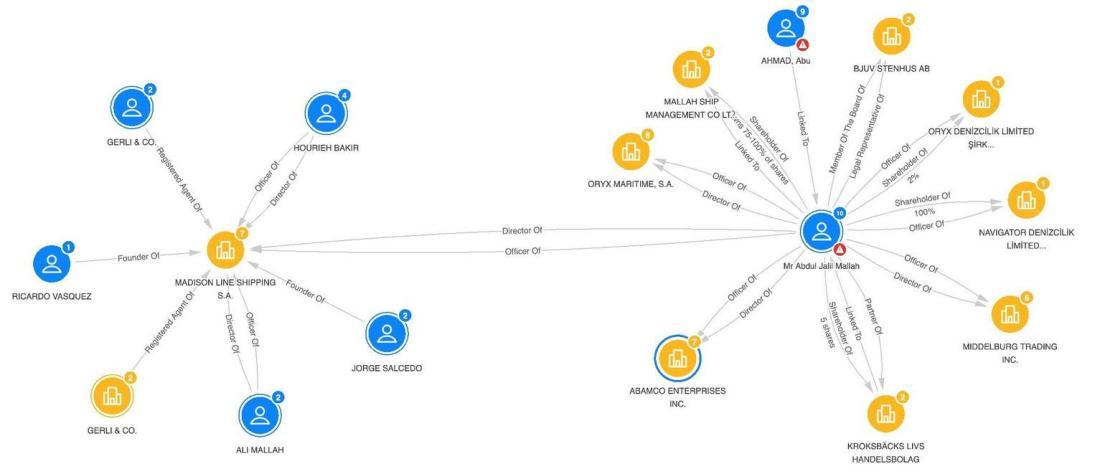 ifmat - Mallah-Network