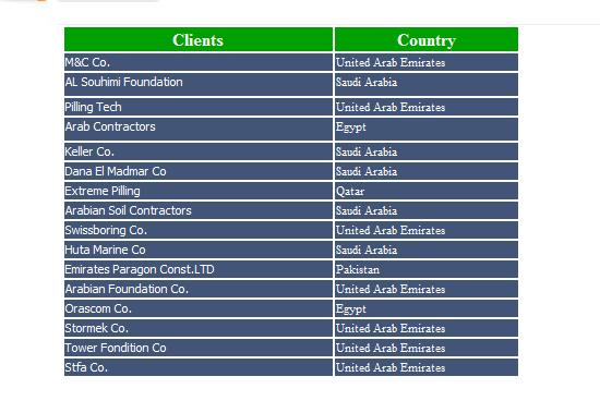 ifmat-soilmecclients