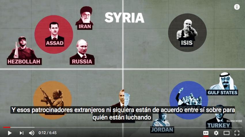 La Guerra en Siria: ¿Quienes están peleando y porqué?