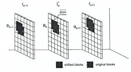 Motion Estimation and Compensated Interpolation