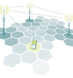 the u s court of appeals for the eleventh circuit recently considered whether cell site location data is protected by the fourth amendment  [ 2943 x 2000 Pixel ]
