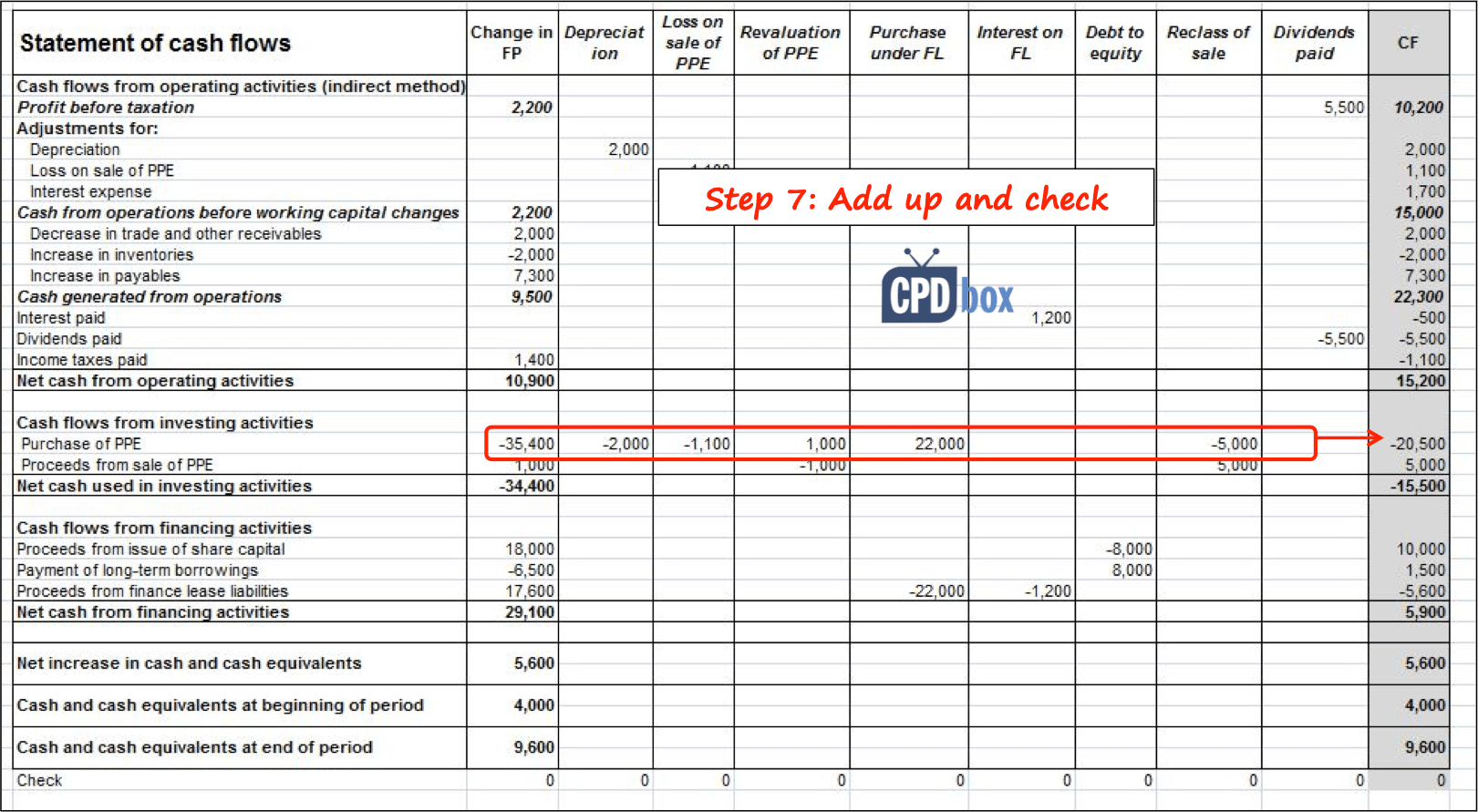 Cash Flow Statements Excel Worksheet