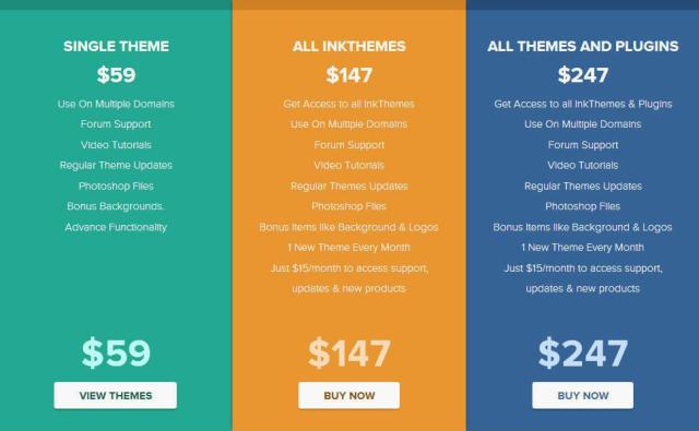 InkThemes Review: Premium One Click Installation WordPress Themes