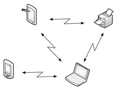 Audio Jack Types S/Pdif Wiring Diagram ~ Odicis