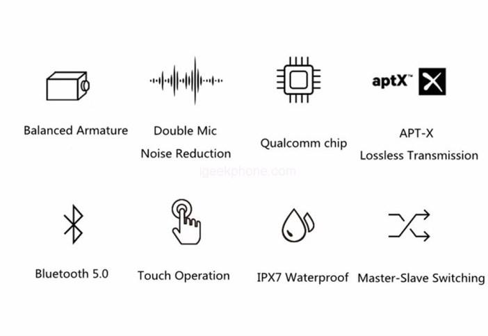 Mifo O7 TWS Earphones