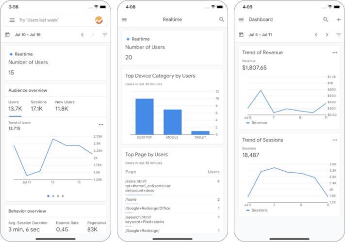 Снимок экрана приложения для ведения блога Google Analytics