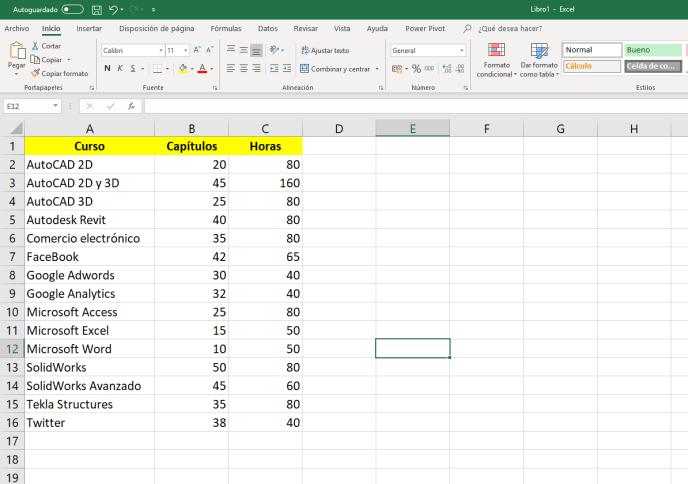 Formato condicional en Excel - Instituto Galego de Formación