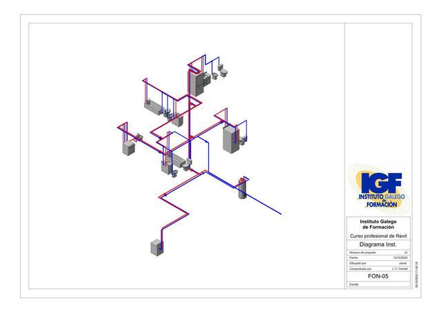 Diagrama instalación Revit - igf.es