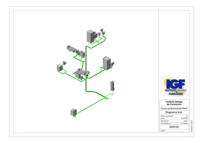 Diagrama instalción Revit - igf.es