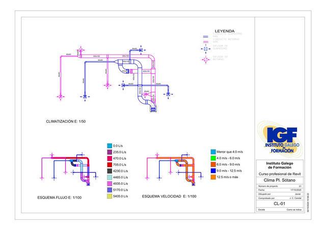 Climatización planta baja Revit - igf.es