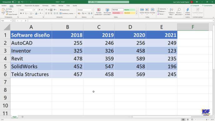 Tabla minigráfico Microsoft Excel - igf.es