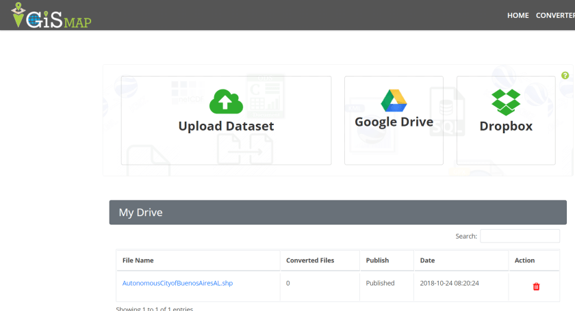 Download Lebanon Shapefile
