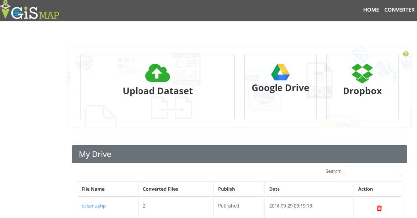 Download Mongolia Shapefile