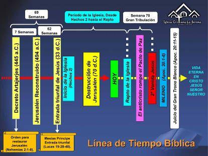 WEB - Mini - Linea de Tiempo (04-Feb-2015)_70