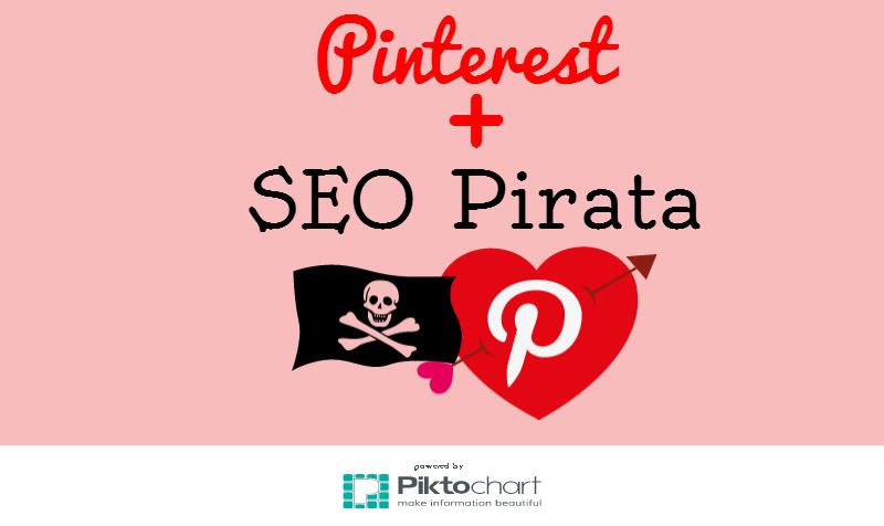Utilizar Pinterest para el SEO