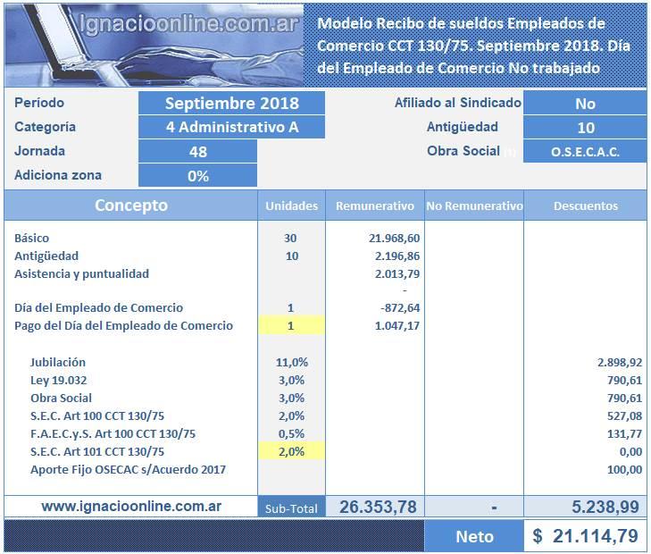 Liquidación de sueldo Septiembre de 2018. Día del Empleado de Comercio trabajado y no trabajado. Calculadora online.