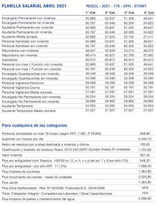 Escala Salarial Planilla SUTERH Encargados trabajadores de edificios incluidos en el CCT 589/10