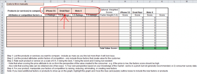 List products in blank strategy canvas template