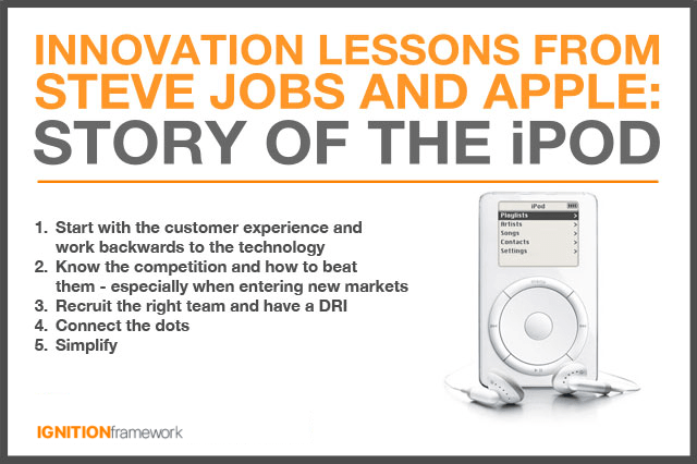 innovation-lessons-from-steve-jobs-and-apple-ipod