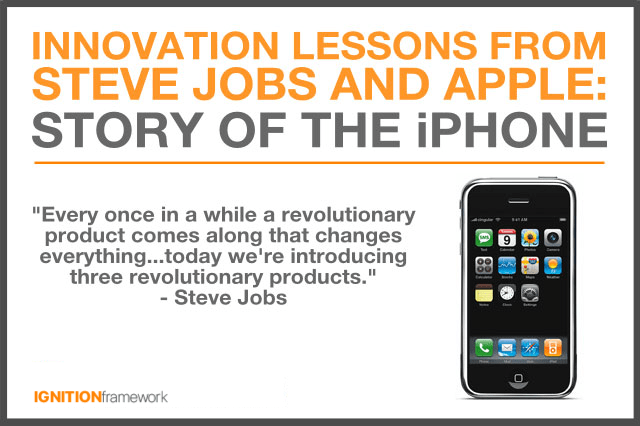 innovation-lessons-from-steve-jobs-and-apple
