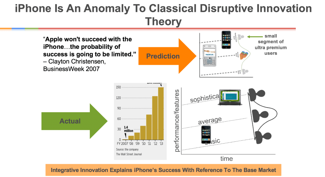 iphone anomaly to disruptive innovation