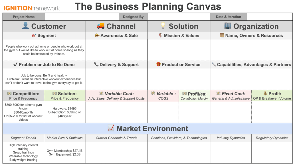 Business Planning Canvas - Customer Segment