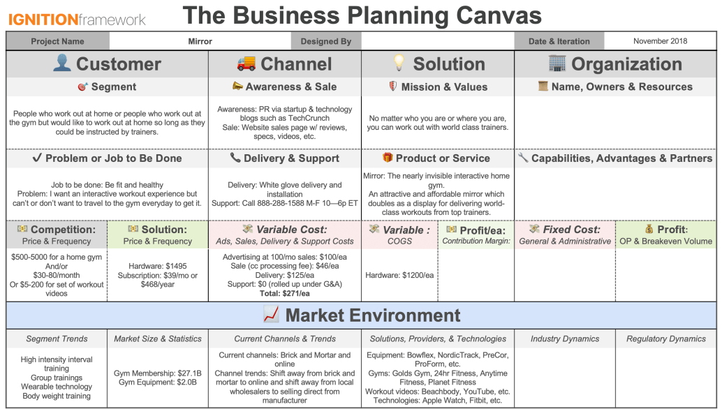 Business Planning Canvas w Customer - Channel and Solution