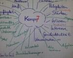 kompo7-Foto1