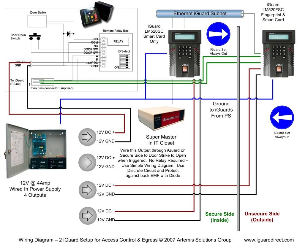 medium resolution of our installation diagram for multiple iguards door