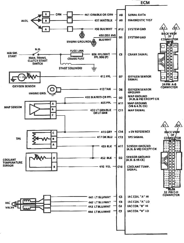 4 3 Tbi Wiring Diagram - Wiring Diagrams List