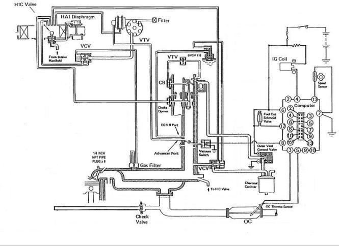 fj wiring diagram wiring diagram fj40 turn signal wiring diagram jodebal