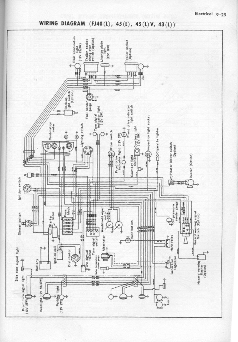 medium resolution of  wrg 4083 fj40 wiring diagram