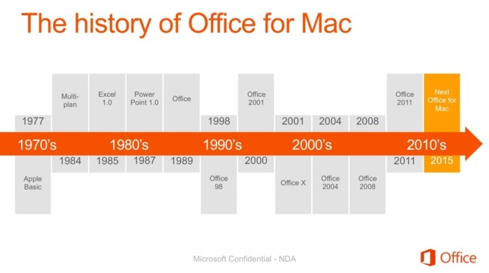 office_for_mac