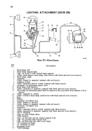 Farmall Wiring Diagrams Electric Attachment Manual A AV B