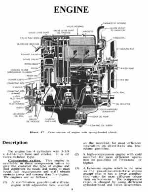 FARMALL H, HV, W-4, O-4, I-4, U-4, UI-4, SERVICE MANUAL
