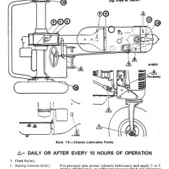 Farmall Cub 12 Volt Wiring Diagram Whirlpool Duet Sport Washer 504 Gas Diagram, 504, Get Free Image About