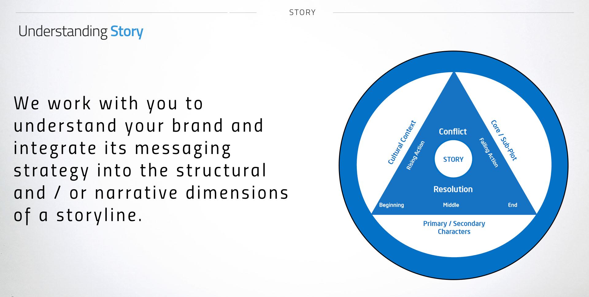 understanding-story4