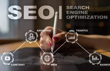 Know how you can effectively use SEO in your business' online efforts. | Digital Marketing | IH Digital
