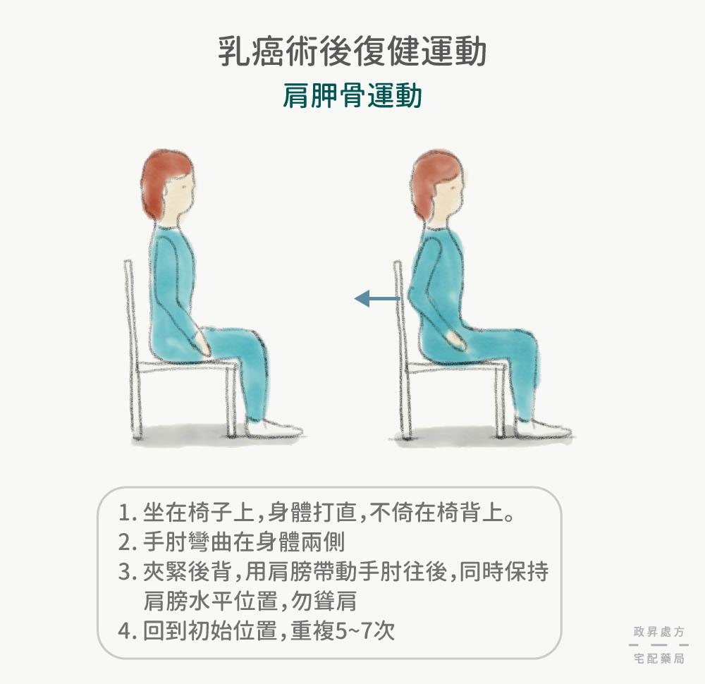 肩胛骨運動的操作方法