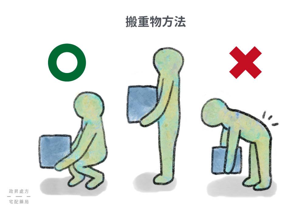 搬重物的正確姿勢