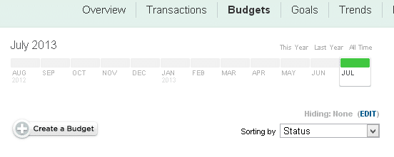 My Newfound Love For Budgeting On Mint com