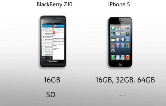 blackberry-iphone-memory