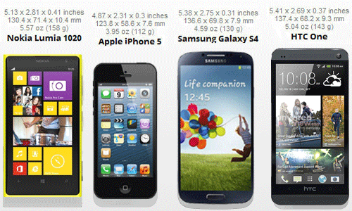 Nokia-Lumia-1020-vs-iPhone-5,-Galaxy-S4-and-HTC-One