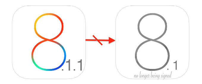 Apple stopped signing iOS 8.1