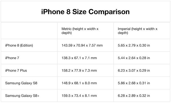 iPhone-8-size-comparison-chart