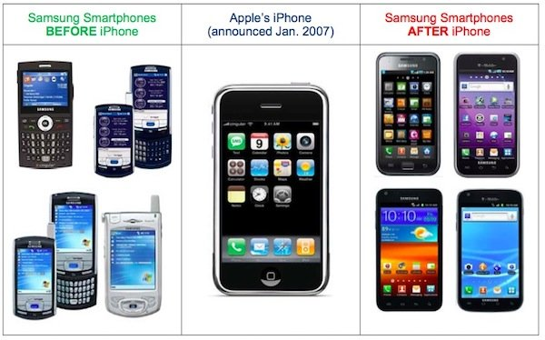 phone-before-after-iPhone